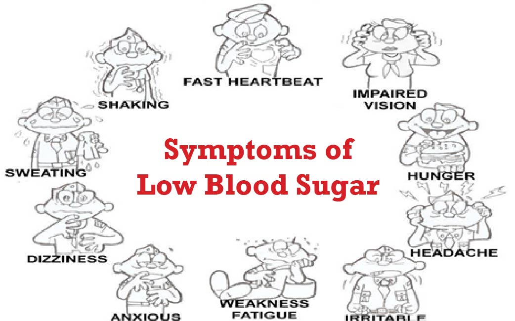 managing low blood sugars (hypoglycemia) - fight diabetes, Skeleton