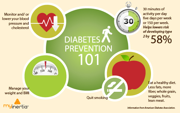 Prevention of Type 2 Diabetes - Fight Diabetes
